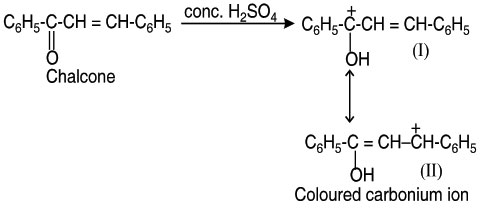 Colour Reactions of Chalcones and Their Mechanism (A Review