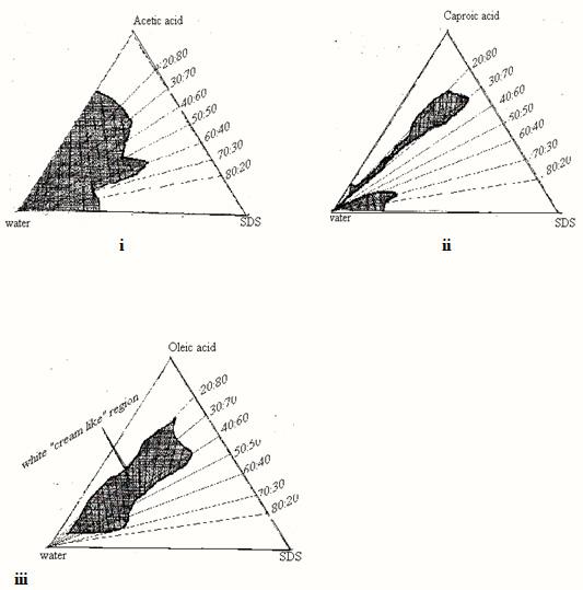 Wondrous Sds Phase Diagram Wiring Diagram Tutorial Wiring Digital Resources Arguphilshebarightsorg