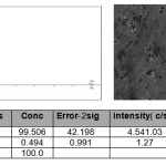 Structure and Properties of Aluminum Alloys with Cerium