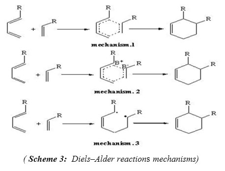 reaction of anthracene and maleic anhydride