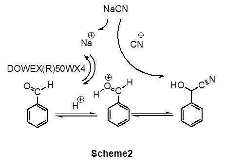 NaCN/DOWEX(R)50WX4: A Convenient System for Synthesis of