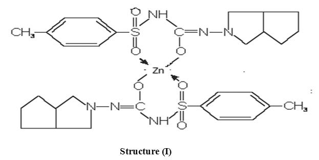 gliclazide structure activity relationship