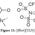 Figure 11: [Hbet][Tf2N]