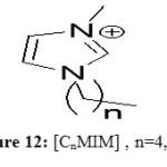 Figure 12: [CnMIM] , n=4,6,8