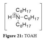 Figure 21: TOAH