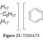 Figure 22: TOMATS