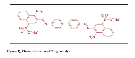 thesis on dye removal