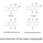 Fig 1. Chemical structure of the main compounds ofMadder[3]