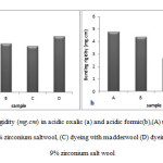 Fig 11: Bending rigidity (mg.cm) in acidic oxalic (a) and acidic formic(b),(A) untreated wool, (B) mordanted with 9% zirconium saltwool, (C) dyeing with madderwool (D) dyeing with madder and 9% zirconium salt wool
