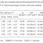Table – 3   Second order rate constants and activation parameters for the oxidation of indole-2-aldehyde by BIFC at various percentage of acetic acid-water medium