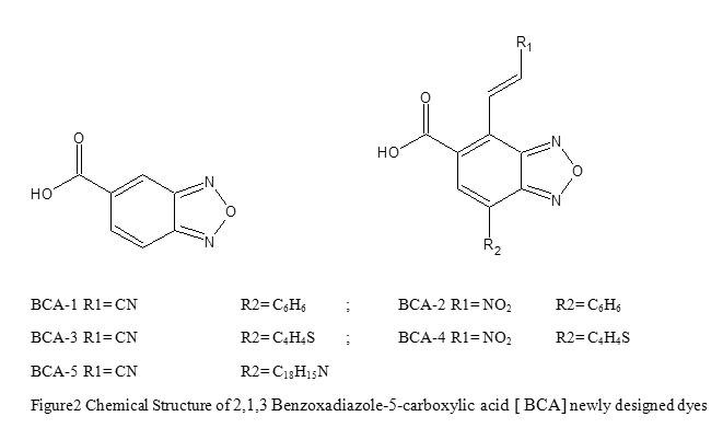 Density Functional theory Study of 2,1,3-Benzoxadiazole-5-carboxylic