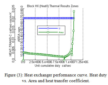 Heat Transfer Coefficient For Air At Room Temperature