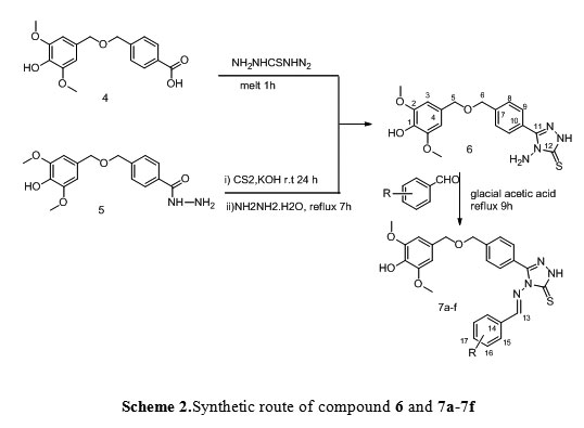 Synthesis and Antioxidant Ability of New 5-amino-1,2,4-Triazole