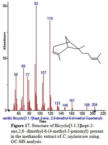 cinnamic aldehyde dimethyl acetal