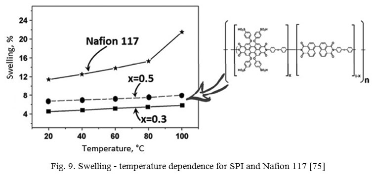 effect of temperture on polymers Steric arrangement in polymers (tacticity) the affect of tacticity on the glass effect of tacticity on the glass transition temperature (k) polymer: t g.