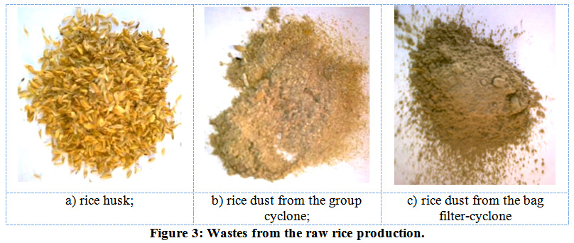 Physical Properties and Chemical Composition of the Rice Husk and