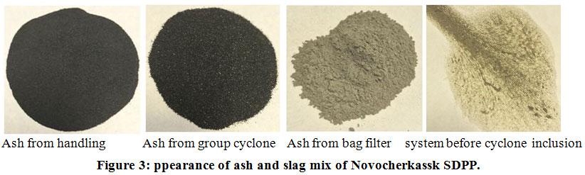 Ash And Slag : Quantitative chemical analysis of slag ash
