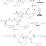 Scheme 1: Synthesis of polyesteramide-urethane