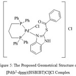 Figure 5: The Proposed Geometrical Structure of [Pd(k2-dppp)(HSBIBT)Cl]Cl Complex