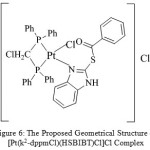 Figure 6: The Proposed Geometrical Structure of [Pt(k2-dppmCl)(HSBIBT)Cl]Cl Complex