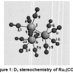 Figure 1: D3 stereochemistry of Ru3(CO)12