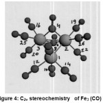Figure 4: C2v stereochemistry   of Fe3 (CO)12
