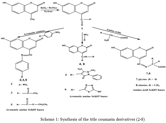 Synthesis, Characterization and Antibacterial Evaluation
