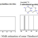Figure 5: NMR estimation of some Thiadiazol compounds