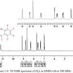 Figure 1.0: 1H NMR spectrum of H2L in DMSO-d6at 300 MHz