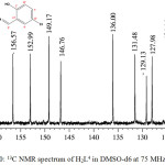 Figure 3.0: 13C NMR spectrum of H2L4 in DMSO-d6at 75 MHz