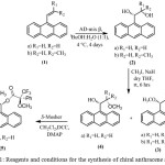 Scheme 1: Reagents and conditions for the synthesis of chiral anthracene auxiliary