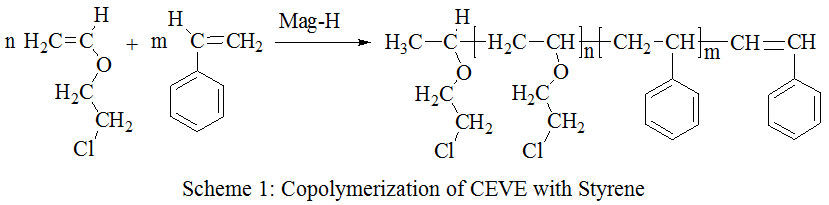 Solvent Free Cationic Copolymerization Of 2 Chloroethyl