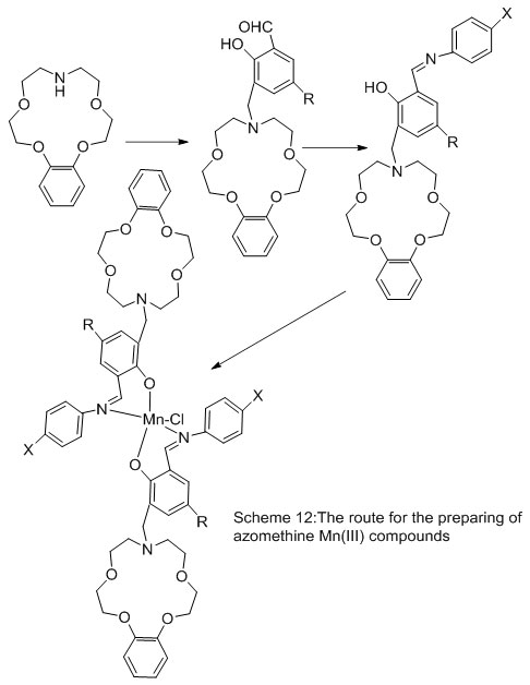 Crown Ether Schiff Bases And Their Complexes Recent Advances Review